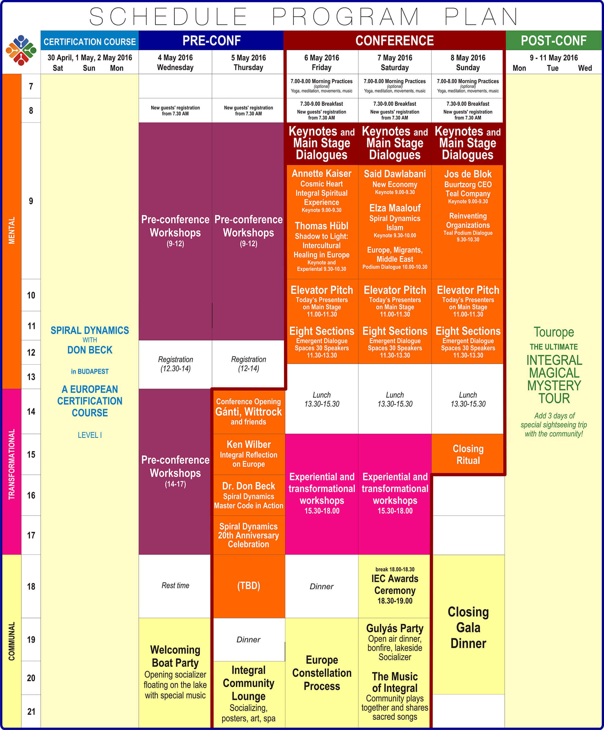 Program and conference structure