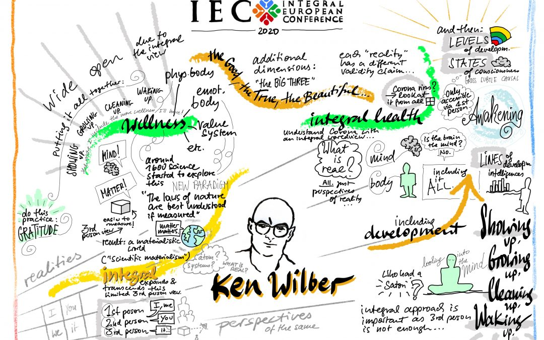 Graphic Recordings at IEC Online 2020